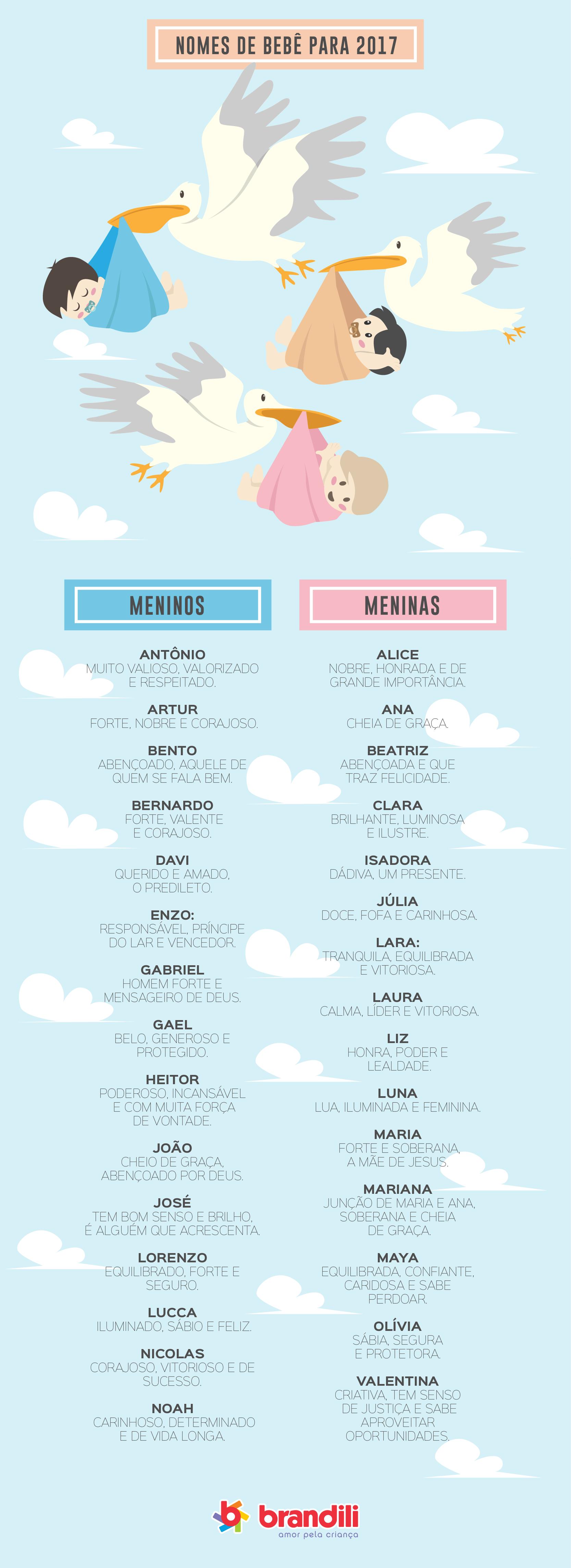 Os nomes de bebê que são tendência em 2017