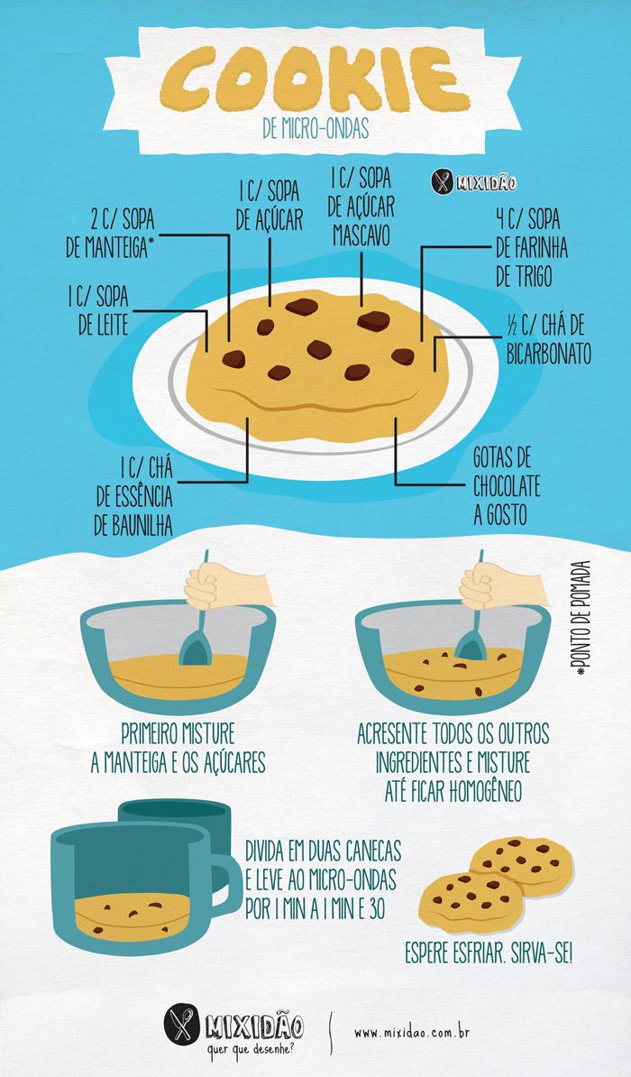 Aprenda a preparar um delicioso cookie de caneca