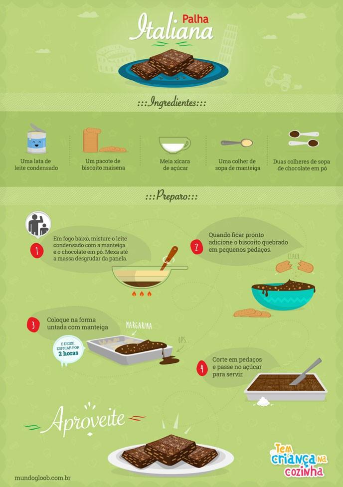 Receita fácil: aprenda a preparar uma deliciosa palha italiana