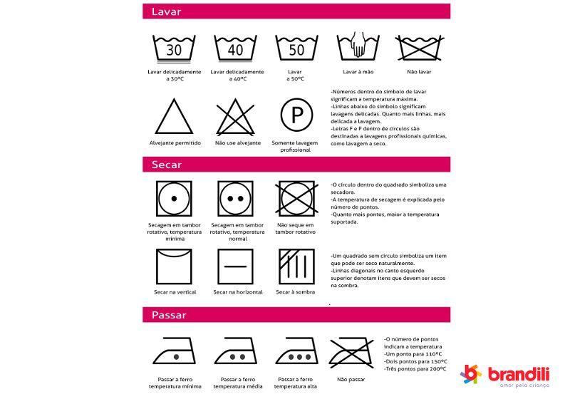 etiqueta de lavagem de roupa